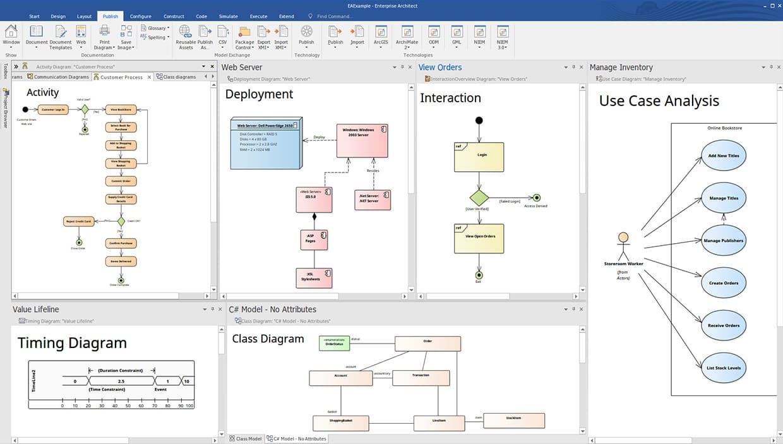 Enterprise Architecture Software Development