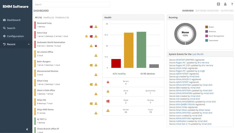 Remote Monitoring Management Software Development